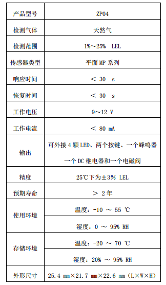ZP04 甲烷传感器模组技术指标