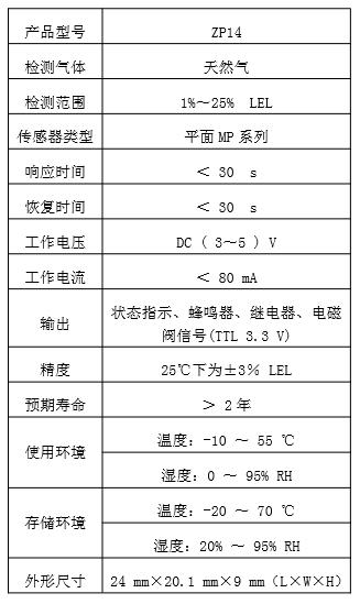 ZP14家用燃气模组技术指标